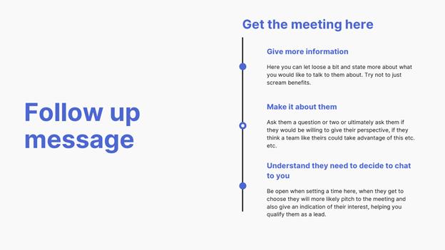 LinkedIn Follow up message steps