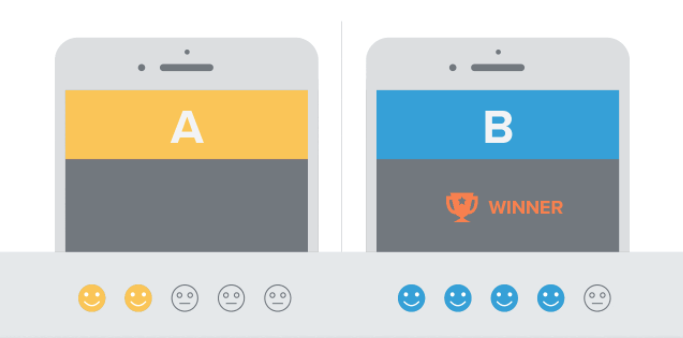 A:B testing with Sales Navigator