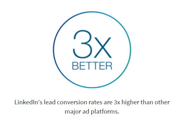 linkedin's lead conversion rates