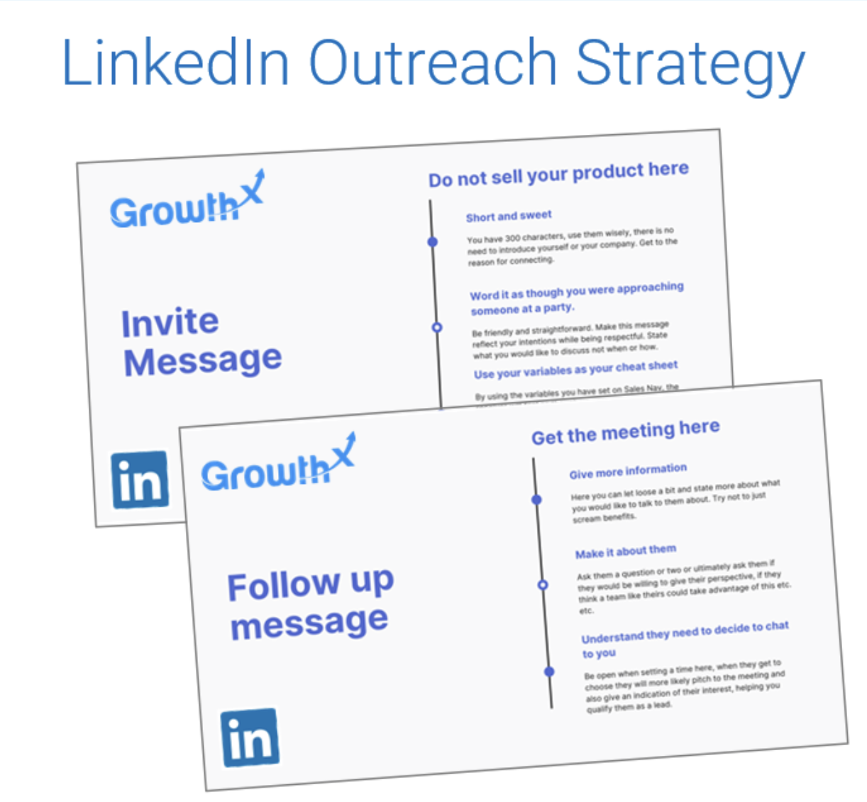 How To Develop An Effective LinkedIn Outreach Strategy